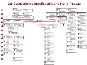 Our Connection to Angelina Jolie and Pierre Trudeau